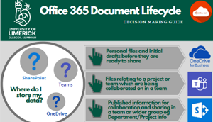 Office 365 Document Lifecycle