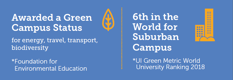 Green campus status & 6th in the world for suburban campus
