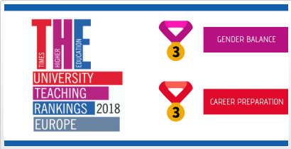 Times Higher Education University Teaching Rankings Europe 2018