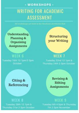 Writing for Academic Assessment