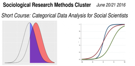 Categorical Data Analysis for Social Scientists